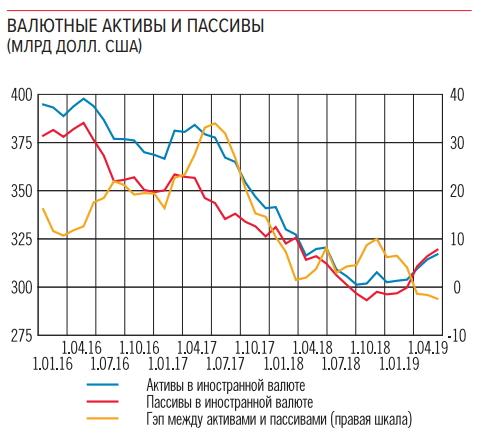 Финансовый Сектор России . РТС, СНПи, МИКС . И вообще – Реальность!